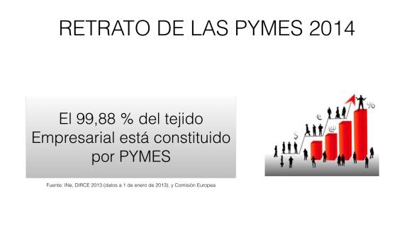 Retrato PYMES.001